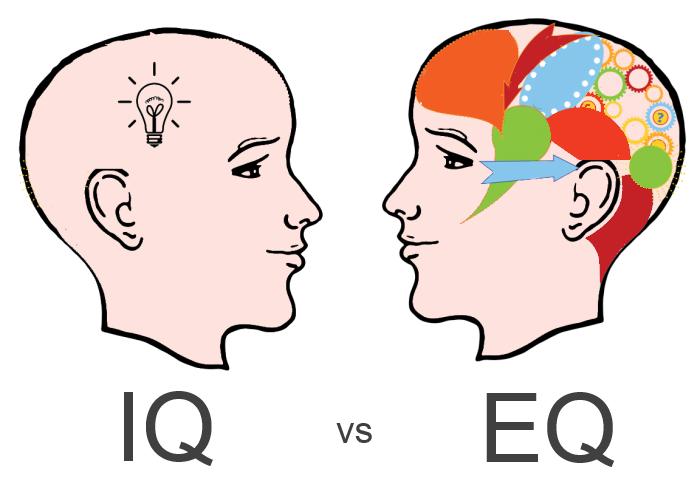 Συναισθηματική νοημοσύνη: Kατανόηση και επιλογή συναισθημάτων